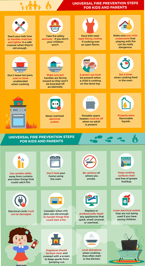 Fire Safety for Kids Infographic by Thomas Jepsen
